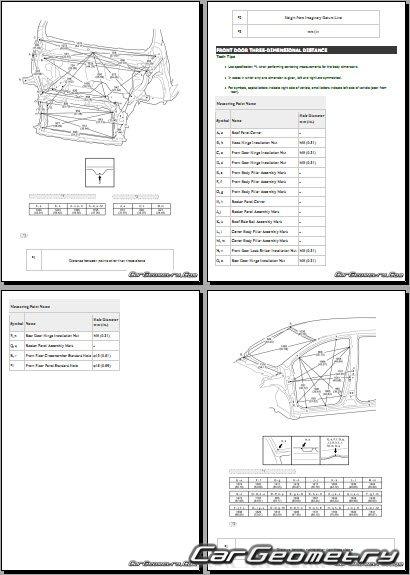 Контрольные размеры кузова Тойота Ярис Гибрид (NHP130