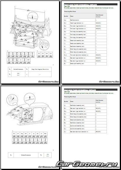 Размеры кузова Тойота Версо 2015–2018 (ZGR20, ZGR21, WAR20