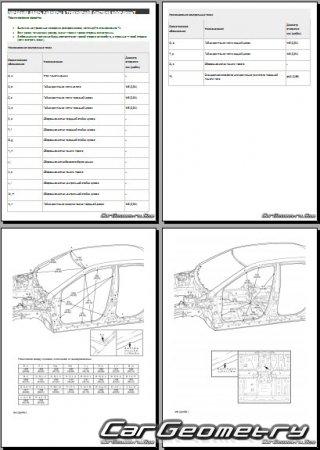 Размеры кузова Toyota Camry (ASV50 ASV51 GSV50) 2015-2018