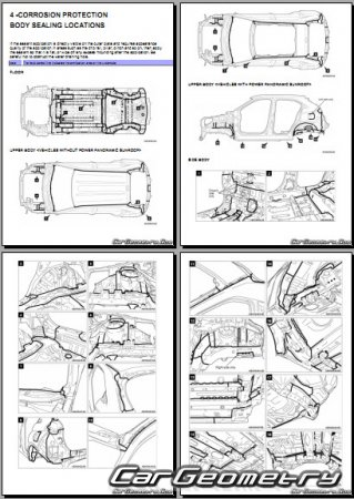 Кузовные размеры Mitsubishi Eclipse Cross 2017-2021 Body