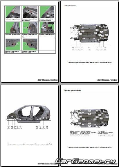 Контрольные размеры кузова Kia Picanto (JA) 2017-2023