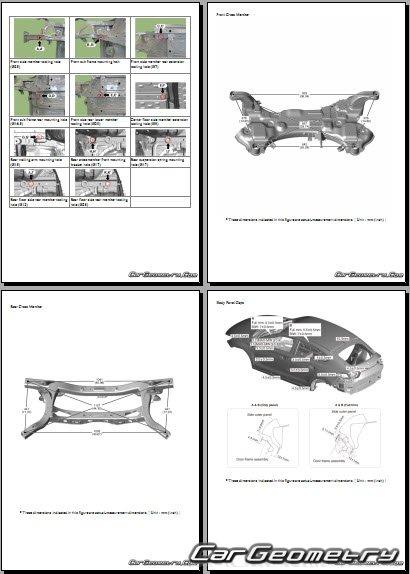 Геометрия кузова Hyundai i30 (PD) 2018-2021 (Wagon, Fastback)