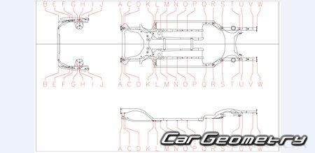 Геометрия кузова Nissan Maxima (A36) 2015-2019