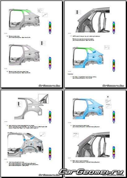 Кузовные размеры Lincoln Nautilus 2019-2021