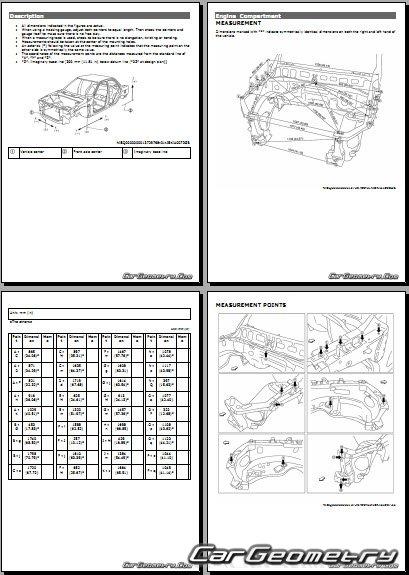 Размеры кузова Nissan Armada (Y62) 2017-2023 Body Repair
