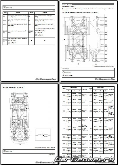 Nissan Rogue Sport (J11) 2017-2022 Body Repair Manual