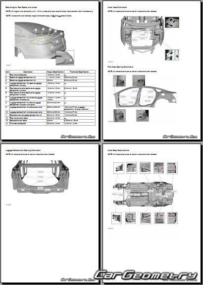 Размеры кузова Ford Fusion 2016–2020 Body dimensions