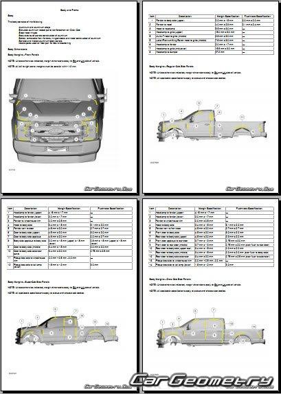 Ford F-250, 350, 450, 550 Super Duty 2017-2024