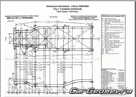 Геометрия кузова Nissan Pathfinder WD21 1987-1995 Body