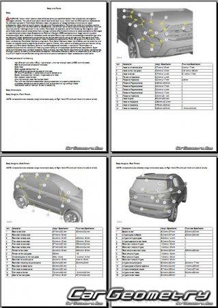 Кузовные размеры Ford EcoSport II 2018-2020