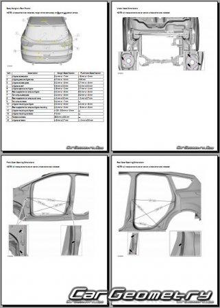 Контрольные размеры кузова Ford Escape (C520) 2016-2020
