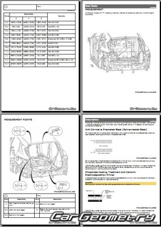 Размеры кузова Infiniti QX50 (J55) 2018-2024 Body Repair