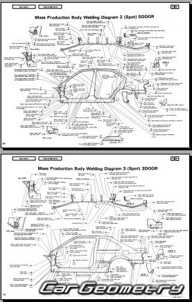 Кузовные размеры Honda Integra (Acura Integra) 1985-1989