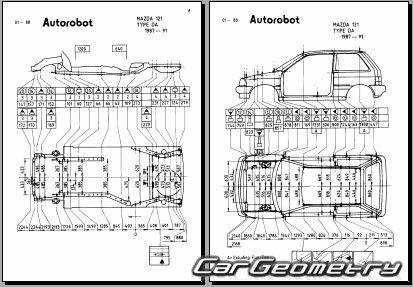 Mazda 121 3-door (DA) 1986–1991 Body shop manual