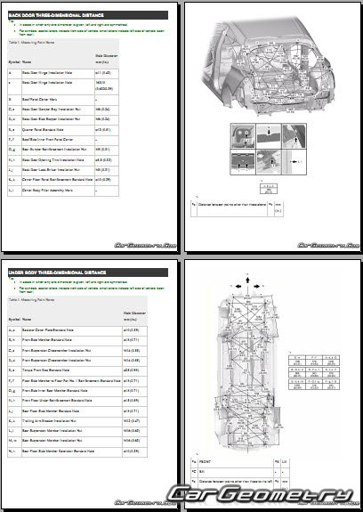 Кузовные размеры Toyota Prius 2019-2021 Collision Repair