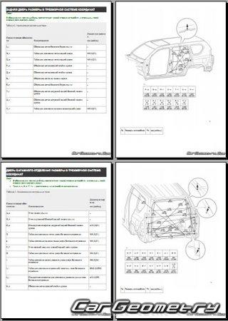 Размеры кузова Lexus GX 460 (URJ150) 2019-2021 Collision