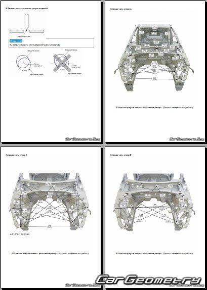 Размеры кузова Hyundai Sonata (DN8) с 2020 Body shop manual