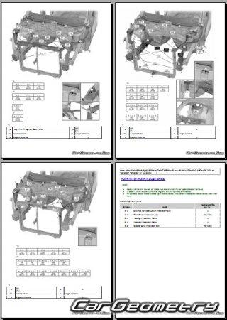 Toyota Highlander 2020-2025 (GSU70, GSU75, AXUH70L, AXUH78L)