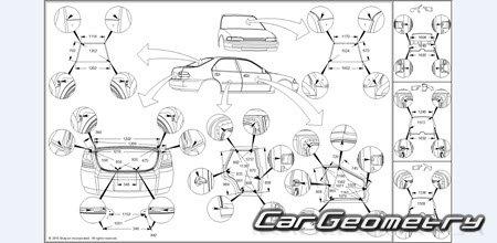Кузовные размеры Dodge Avenger 2007-2014