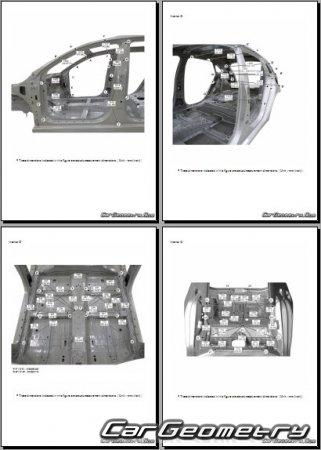 Размеры кузова Kia Ceed (CD) 2019-2024 (5DR Hatchback)