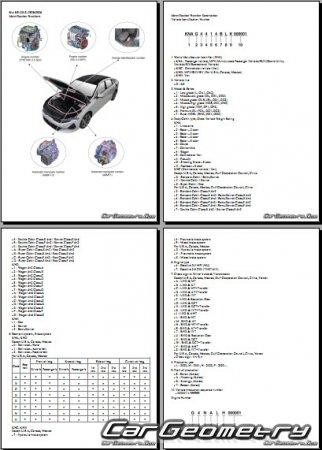 Размеры кузова Kia K5 (DL3) 2020-2026 Body Repair Manual