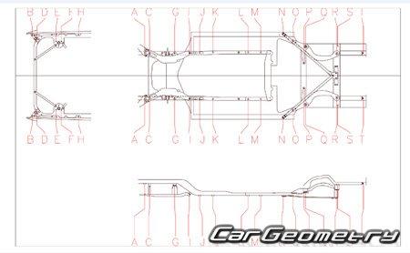 Размеры кузова BMW X3 (G01) 2017-2024 Body dimensions