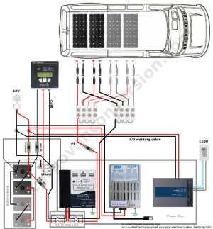 propane | Cargo Van Conversion