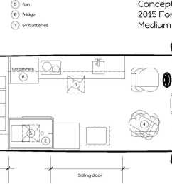toilet cargo van conversion 2000 chevy express 2500 fuse box diagram 2006 chevy express 3500 fuse [ 1500 x 930 Pixel ]