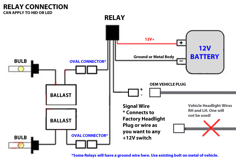 Wiring Diagram For Spotlights To High Beam