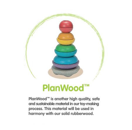 plan wood sustainable