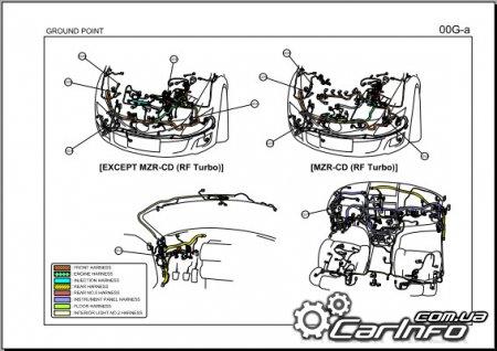 Mazda 6 с 2008 цветные электрические схемы