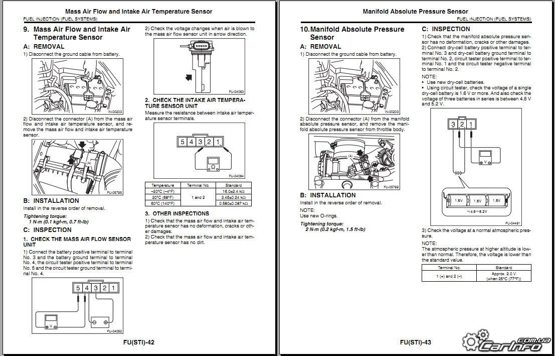 Скачать Инструкция По Эксплуатации Субару Форестер 2008