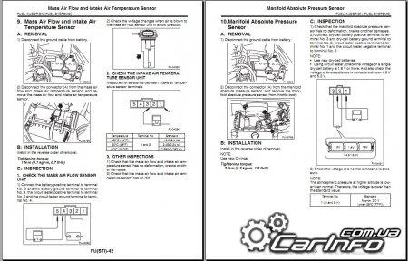 Subaru Impreza WRX STi 2010-2013 Factory Service Manual