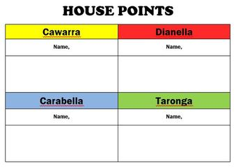also classroom charts caringbah north ps rh caringbahnorth weebly