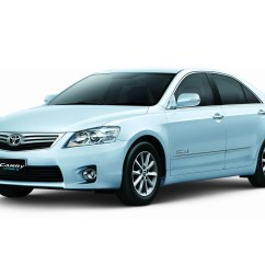 All New Toyota Camry Thailand Harga Headlamp Grand Veloz Hybrid Vi 2009