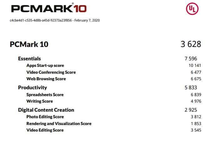 PC Mark 10 ASUS ExpertBook P1440FA