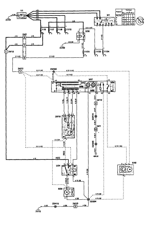 hight resolution of 1995 volvo 850 wiring diagram volvo auto wiring diagram 1996 volvo 850 1995 volkswagen jetta