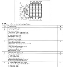 2006 volvo xc70 fuse box wiring database library2006 volvo xc70 fuse box wiring diagrams 2000 volvo [ 1325 x 1501 Pixel ]