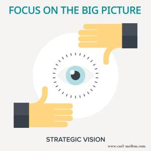 secret of success - 3 - Strategy