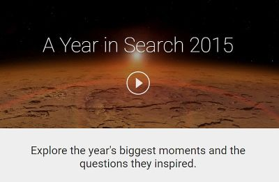 google_year_search_2015