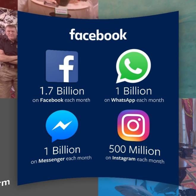 Resultados Facebook