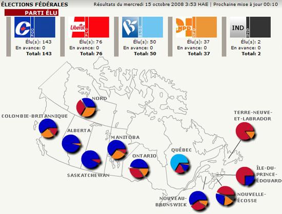 résultats de l'élection fédérale 2008 au Canada