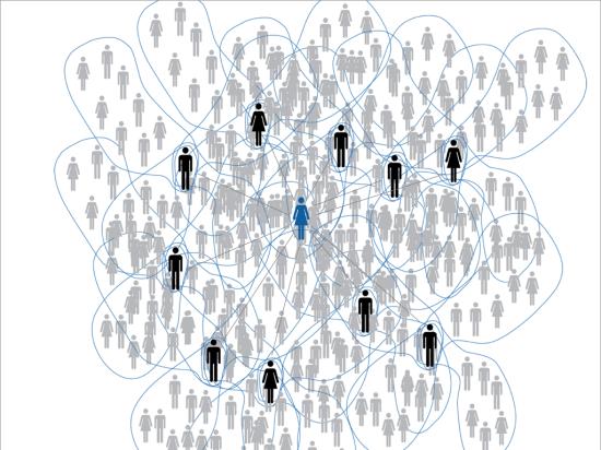 diffusion des nouvelles idées par le réseautage entre des agents de changements dans les médias sociaux (ex. Facebook)