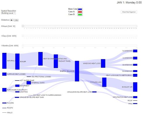 small resolution of aly abdelalim completes online sankey diagram tool