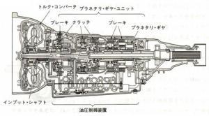 オートマチックトランスミッション