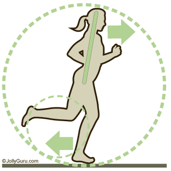 Proper Running Form Technique