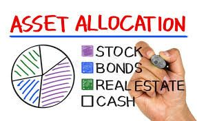 Asset allocation en fondos indexados – Comprando el mundo entero