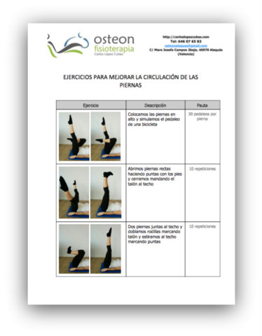 tabla ejercicios circulatorios osteon