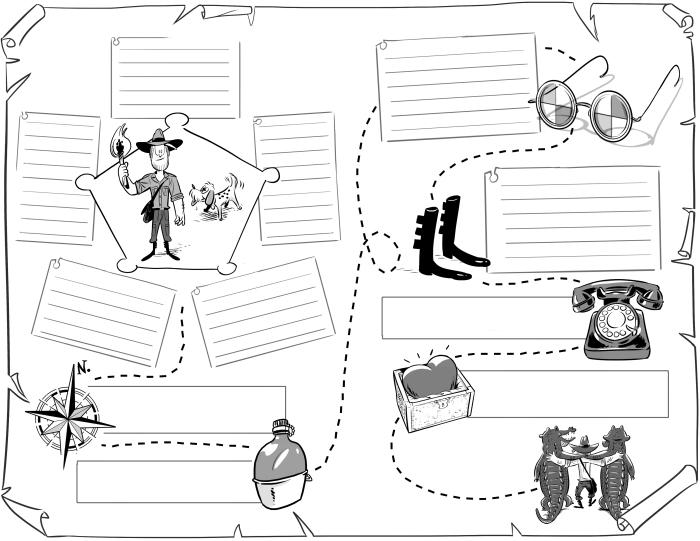 Mapa del tesoro de Tu empresa secreta