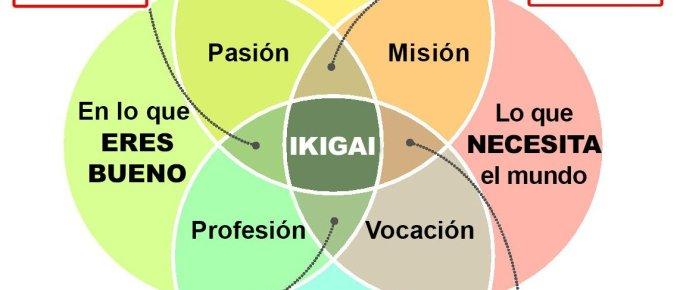 Ikigai: ¿para qué levantarte de la cama si tu objetivo no es extraordinario?